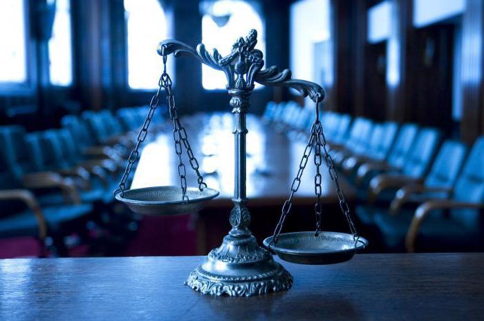 теории возникновения права