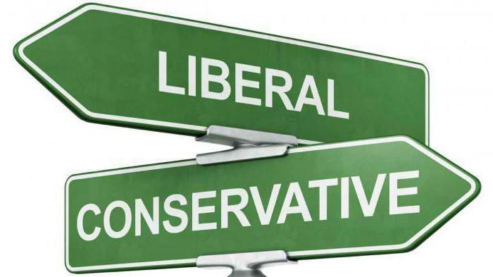 сравнения либерализма, консерватизма, социализма