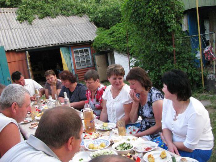традиции украинского народа в научном стиле