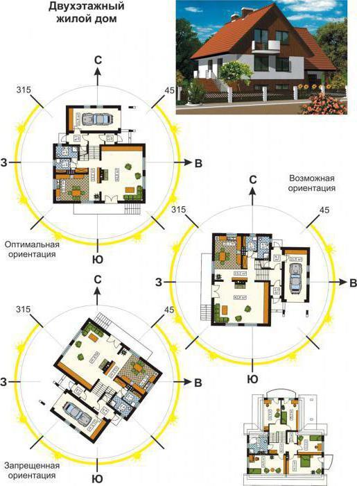 Как расположить дом на участке по нормам