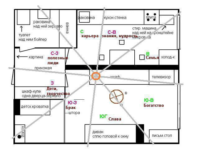 Схема расположения дома на земельном участке