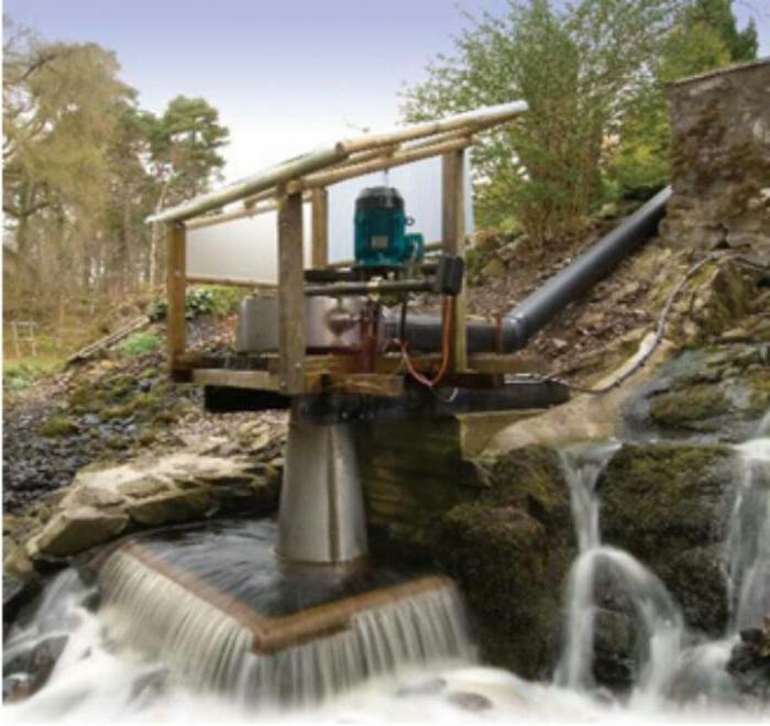 мини гидроэлектростанция своими руками