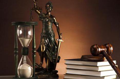 Взыскание заработной платы через суд. Подсудность. Срок.