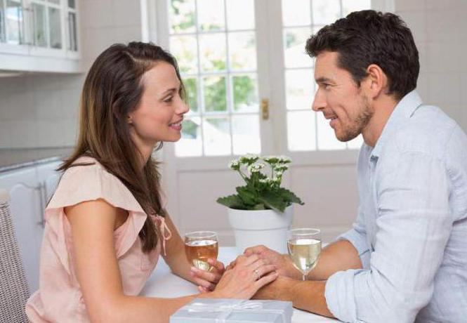 фактическое расторжение брака
