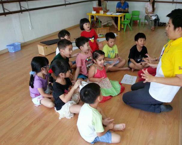 куда можно пожаловаться на воспитателя детского сада