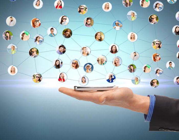социальные знакомств мировые сети