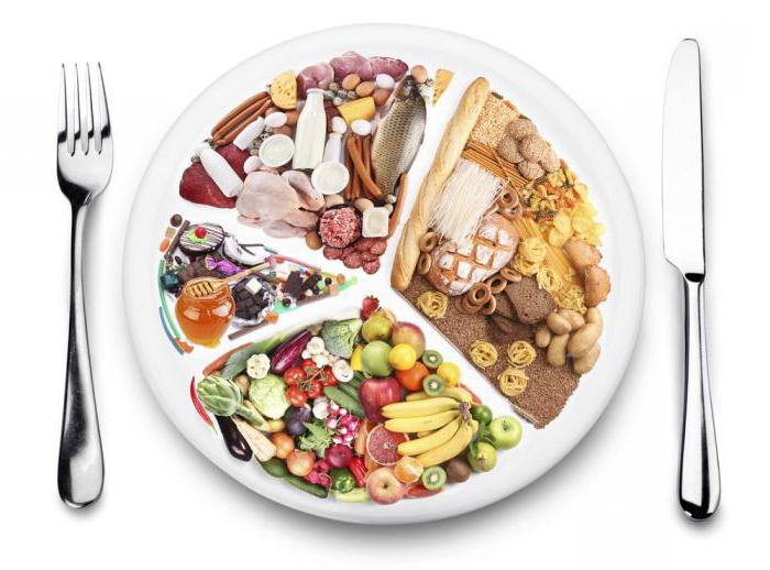 диета веры брежневой подробно