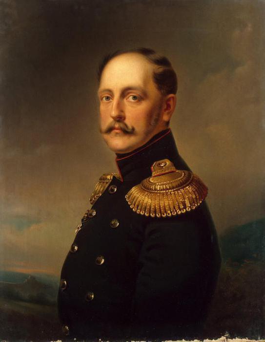 земская реформа 1864