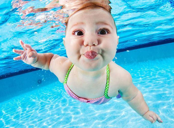 Время плавания в бассейне