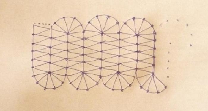 сколок для плетения на коклюшках