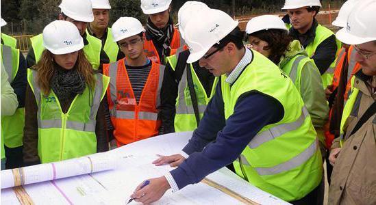 инструкция по охране труда для инженера по охране труда