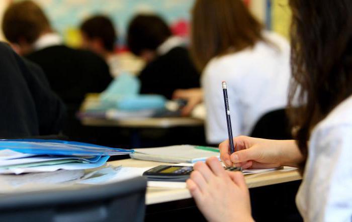 Право на образование по фз об образовании