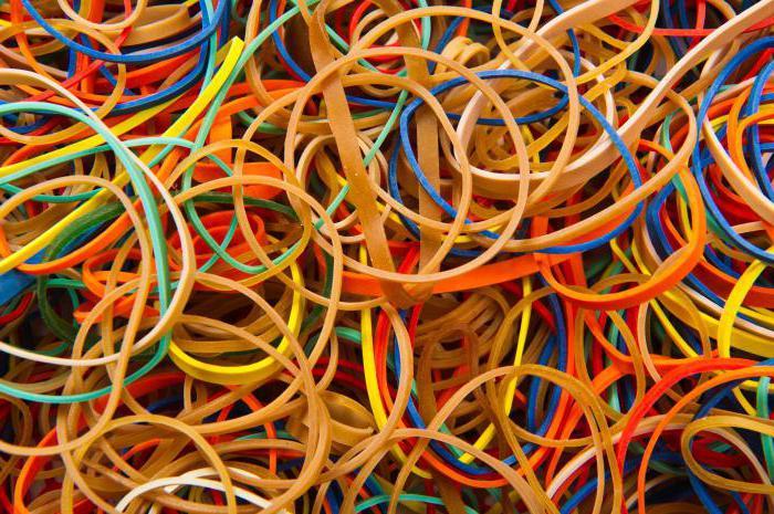плетение на рогатке из резиночек