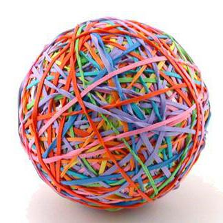 плетение резиночками на рогатке