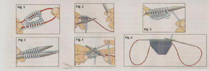 вязание круговыми спицами для начинающих