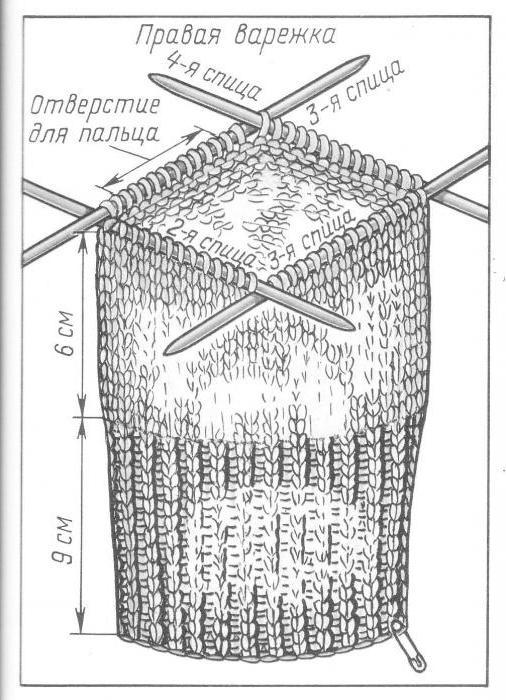 вязание мужских варежек спицами