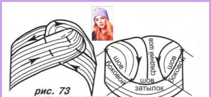 Как сшить тюрбан шапку 20