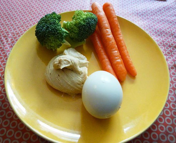 Безуглеводная диета на неделю меню