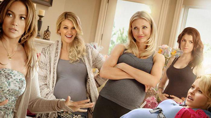 Папины дочки серия где все узнают что мама беременна 46