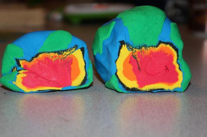 модель земли из пластилина своими руками