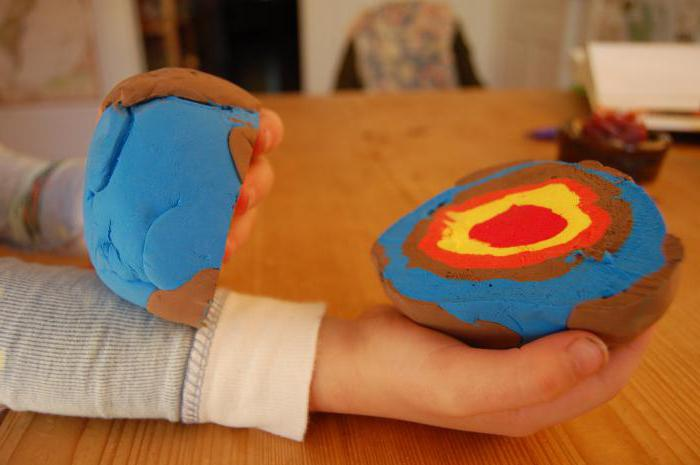 Как сделать своими руками модель земли в разрезе