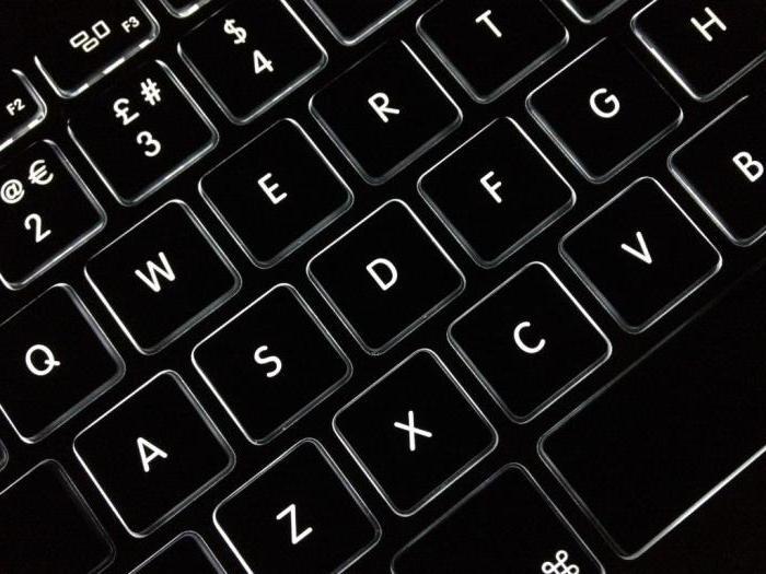 горячие клавиши полноэкранный режим