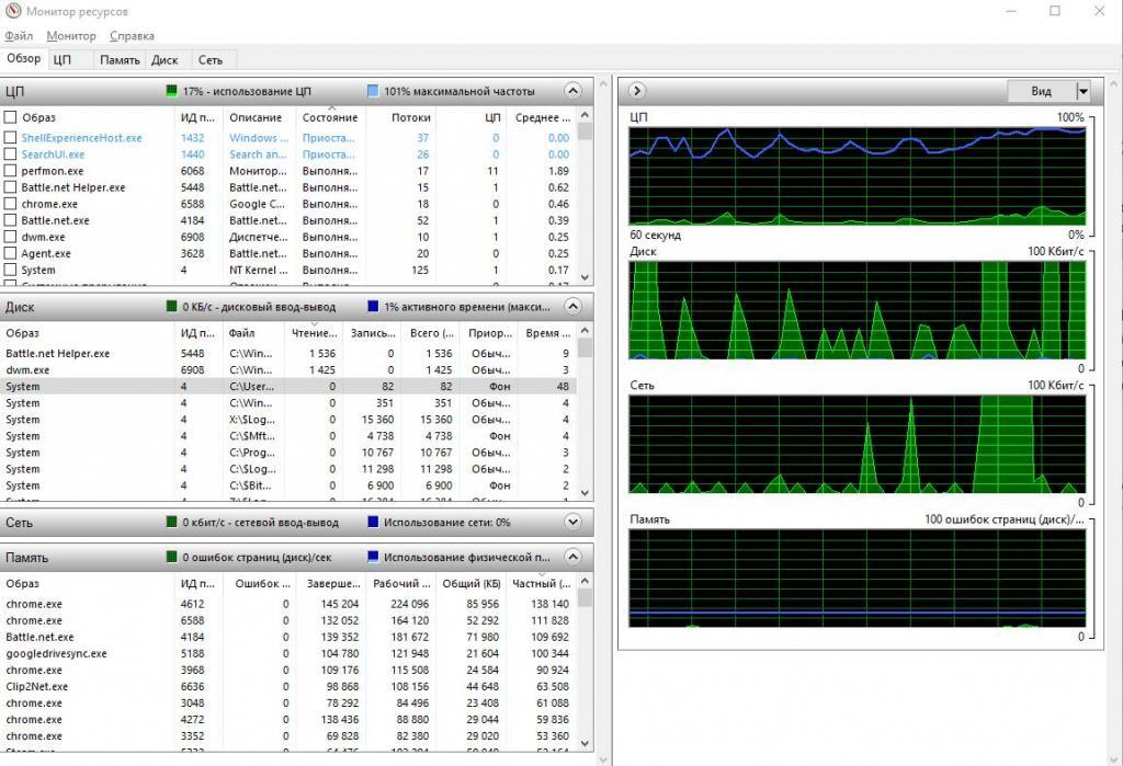 монитор ресурсов в windows 7