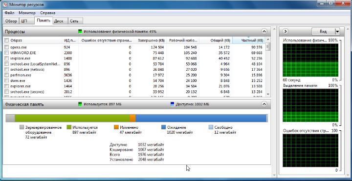 windows 7 монитор ресурсов память