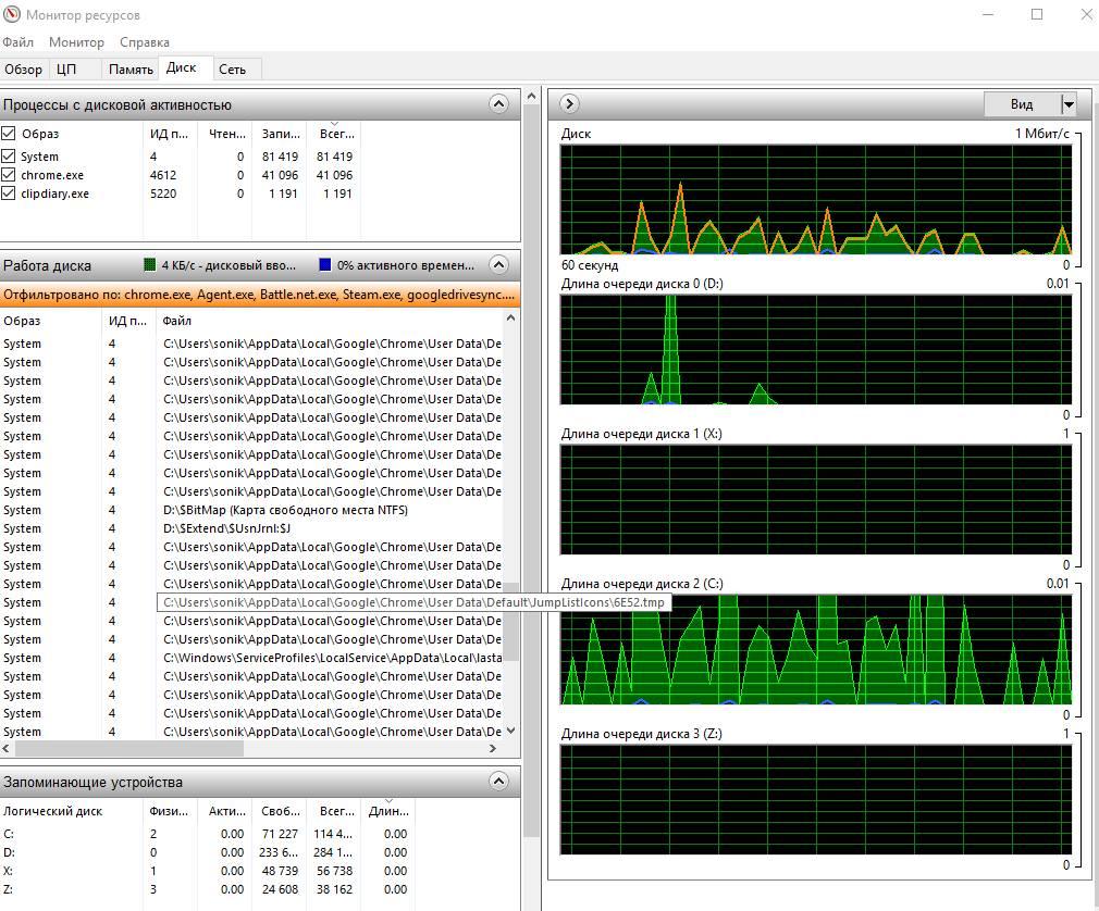 как открыть монитор ресурсов на windows 7