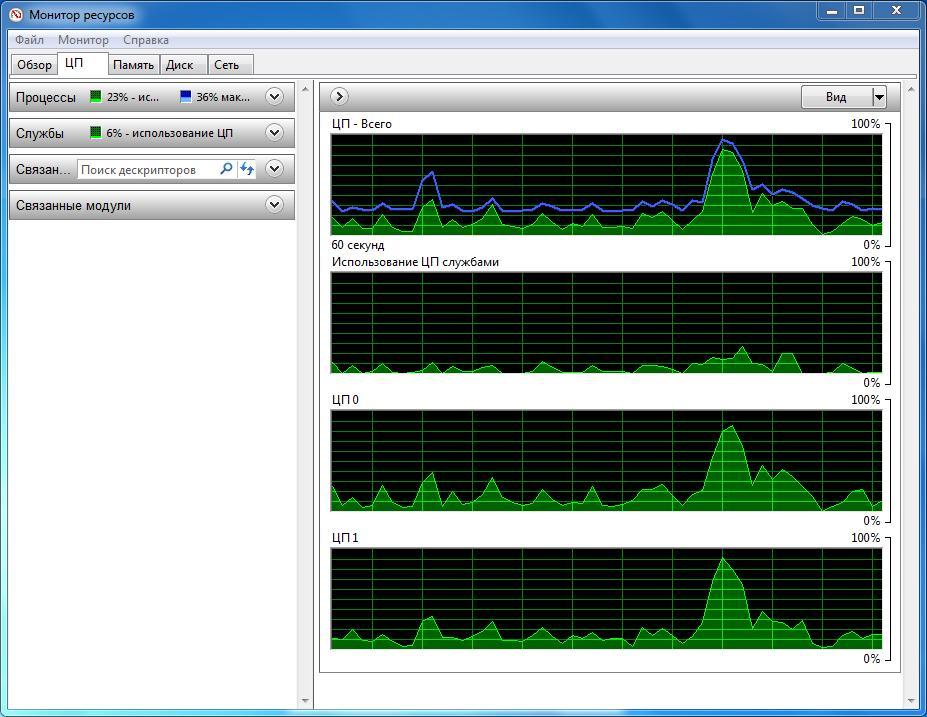 как использовать монитор ресурсов в windows 7