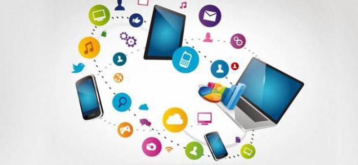 преимущества интернет рекламы перед другими видами рекламы