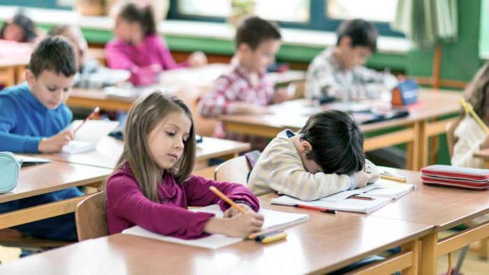методики для диагностики отношения к здоровью младших школьников