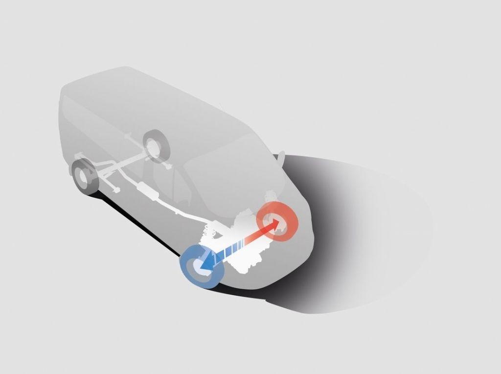 форд транзит виртуальная модель