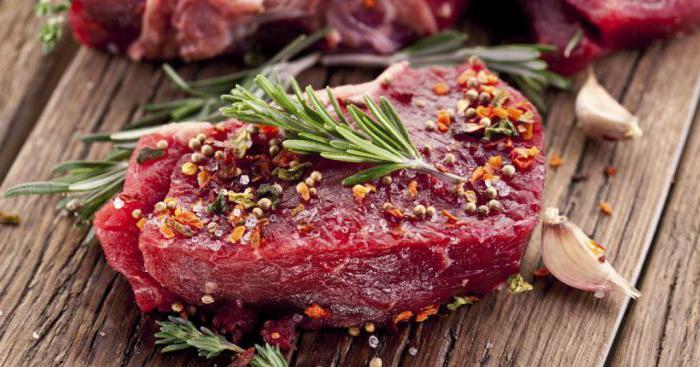 Купить мясо в Москве и Московской области с доставкой в ...
