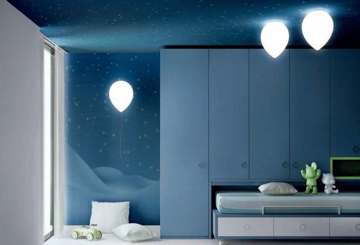 потолочные светильники globo