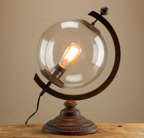 настенные светильники globo