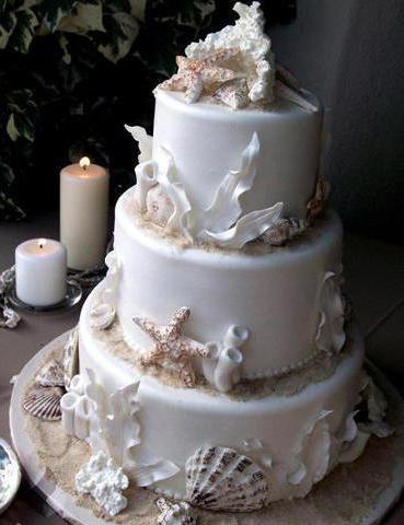 торт в морском стиле без мастики