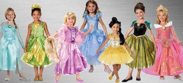 сценарий день рождения для девочки в стиле принцесс