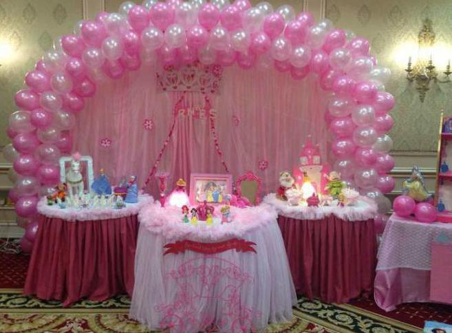 день рождения в стиле принцессы оформление