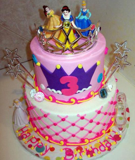 детский день рождения в стиле принцессы