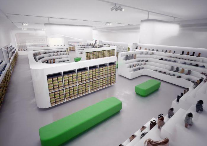 обувные магазины зенден в Москве