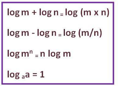 натуральный логарифм число под знаком не равно