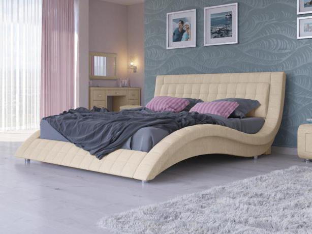 кровать орматек атлантико отзывы