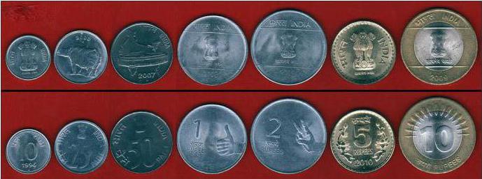 Мировые деньги: монеты индии