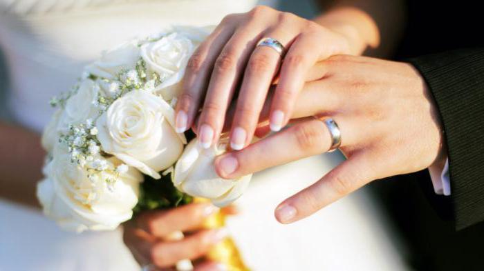 дворец бракосочетания на ВВЦ отзывы