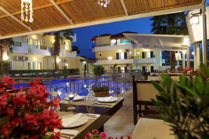 nikos hotel 2 крит ираклион