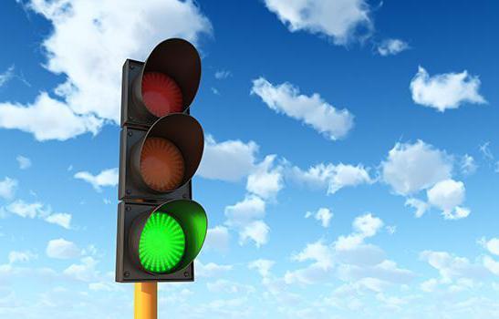 цвета светофора по порядку картинки