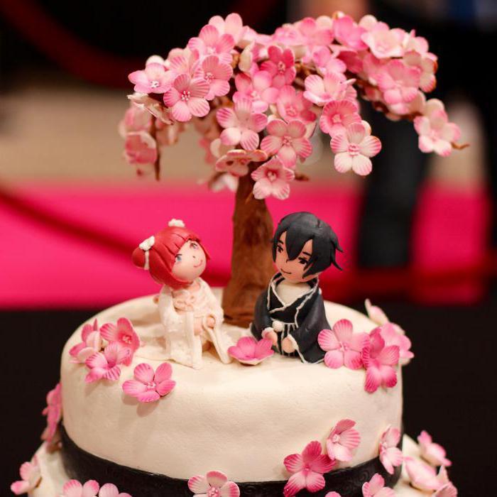 Какие поздравления на два года свадьбы какая фото 906