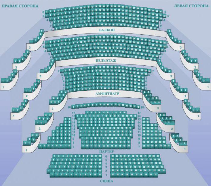 Схемы залов