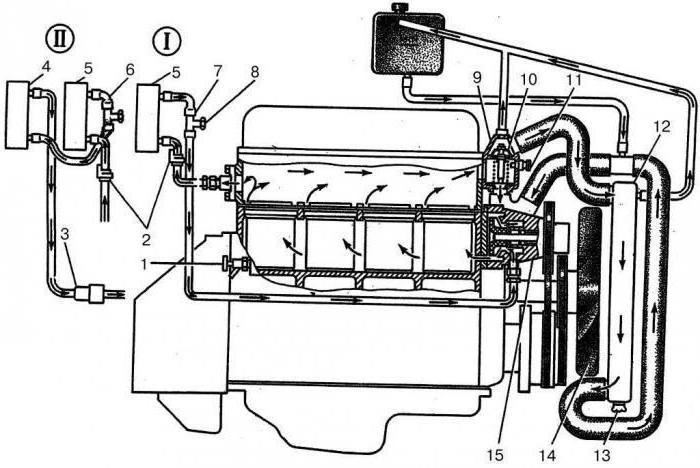 размер радиатора газель